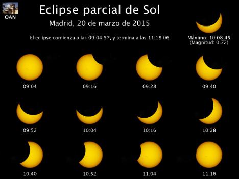 1426589770_SolarEclipse_OAN